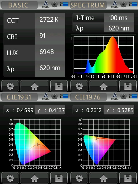 HiluX R3 spectrum