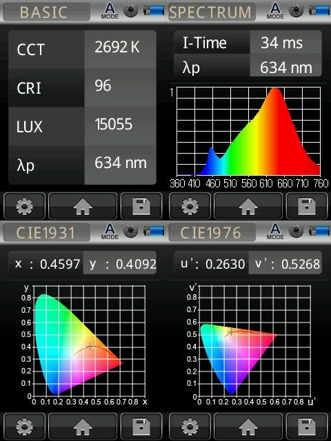 Hilux R9 spectrum